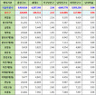 서울특별시 용산구 주민등록 인구수, 세대현황 (2017년 5월 기준)