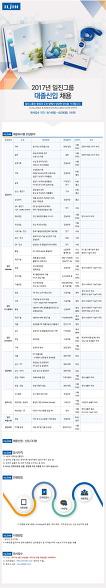 2017 일진그룹 대졸신입 공개채용(~8.28)