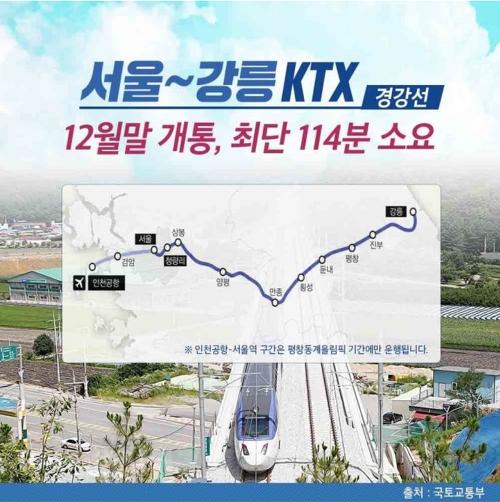 서울에서 강릉까지 114분! KTX 경강선과 평창동계올림픽