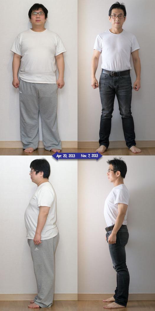 어느 오덕 아저씨의 다이어트 성공기
