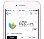 애플 앱스토어 금주의 무료 앱, MindNode – Delightful Mind Mapping [생산성]