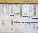 고양버스터미널 시간표와 소요시간 최신 업데이트