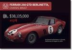 경매에서 가장 비싸게 거래된 자동차 10