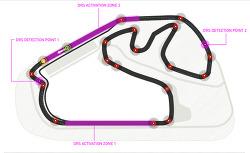 F1 2013 브라질 그랑프리 결승(Race) - Race Edits
