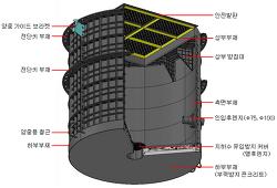 우광 에이스 집수정(건설 신기술 제755호)