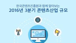 한국콘텐츠진흥원과 함께 알아보는 2016년 3분기 콘텐츠산업 규모