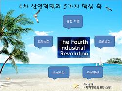■4차산업혁명을 독수리 눈으로!■ 경영자 조찬포럼(12회)초대(KAIST)