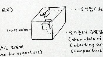 동글(Dongul) - 어떤 이동을 동글로 모두 쓰기