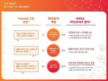SK인포섹, AWS Summit Seoul 2017 출전··· 클라우드 보안 로드맵 제시