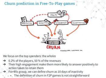 [Silicon Studio Corporation] Using Survival Ensembles 1 - 게임 이탈률 예측 모델