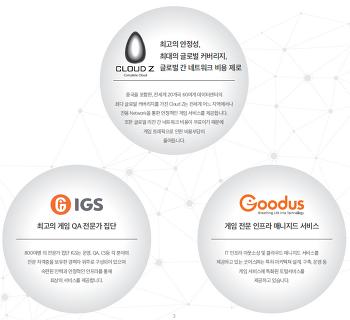 글로벌 게임 런칭도 이제는 클라우드제트 원스톱 서비스로