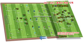2017 K리그 클래식 29R 순위&기록 [0917]