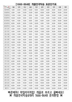[개꿀전국탁송] 팩스용 탁송비 표준단가표