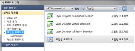 개발자도 알아야 할 응용 프로그램 모델링 6/7 - 모델링 확장 (SDK)