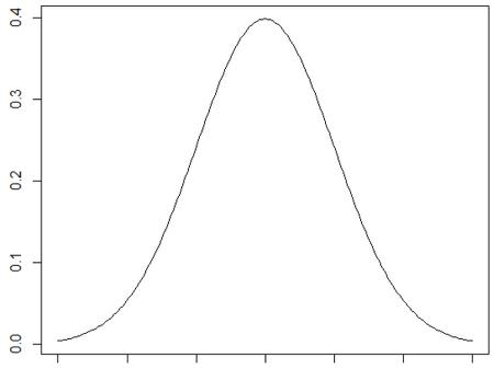 [토픽 모델링] HDP와 토픽 모델링