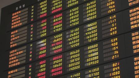 2015년 상반기 주식 가격제한폭 30%로 확대, 서킷브레이커(CB)는 3단계로 변경
