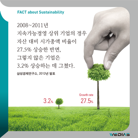 기업의 가장 중요한 역할은 사람과 지구를 돌보는 일