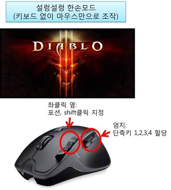 디아블로3. 어떤 마우스가 좋을까?