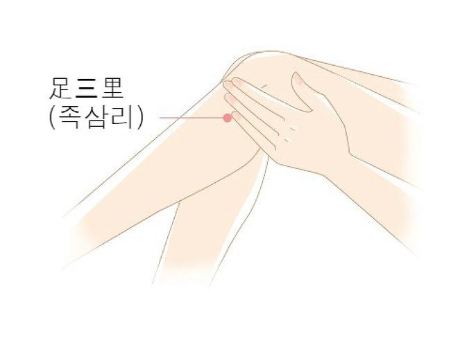 위가 안좋을때 증상 - 7가지 경혈 자극 요법!