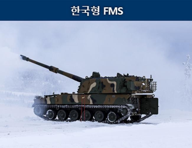 방산 수출로 군, 방산업체, 해외국가 모두 Win-Win하는 방법! '불용품 해외 양여와 한국형 FMS'