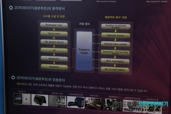 에프에이리눅스, 제로부트, FALINUX, ZeroBoot, 부팅속도, 킨텍스, 한국전자전, 한국전자산업대전, KES 2011, 리눅스, 리눅스, 임베디드, 솔루션
