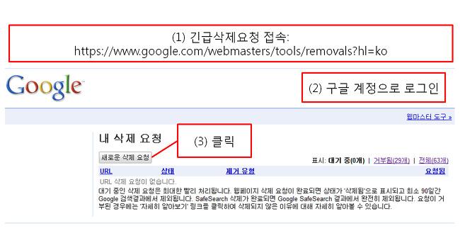 구글(Google) 검색기록,저장된페이지 삭제하기