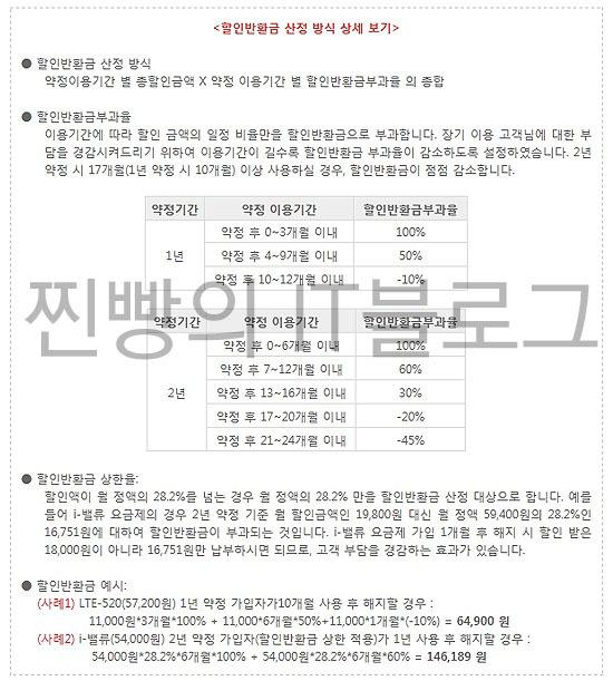 KT 위약금3(할인반환금)