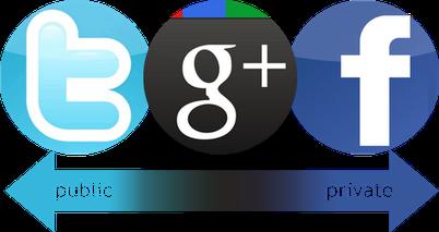 구글 플러스, 페이스북, 트위터, 동시 발행, 크롬 확장기능, 확장프로그램, 구글 크롬 확장기능, 구글 크롬 확장프로그램, 스타트 구글 플러스,SNS