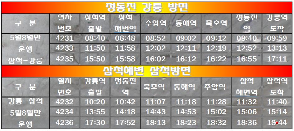 바다열차 시간표