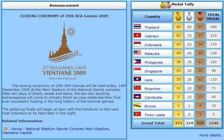 http://www.laoseagames2009.com/v1/index.aspx
