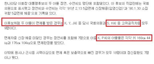 1999년 병역비리의혹리스트 '두아들면제 공직자 K씨'가 김용준?-사회관심자원병적내용공개