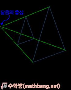 닮음의 위치와 닮음의 중심 1