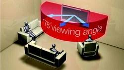 viewingangle