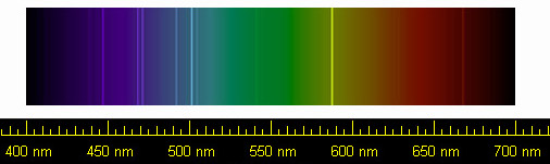 Image result for spectral lines