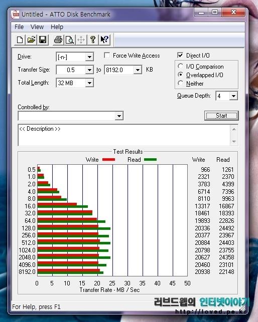 샌디스크 모바일 울트라 마이크로 SDHC CLASS10 16GB ATTO 벤치마크