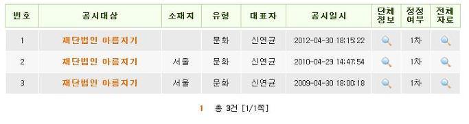 홍석현 아름지기, 한옥보존 뒷전?-기부금 상당액 금융상품에 투자했다[국세청 결산보고서 확인]. 아름지기 대차대조표