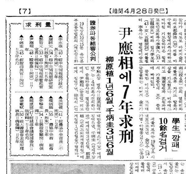 경향신문 1963년 6월 19일자 1면 증권파동 구형보도