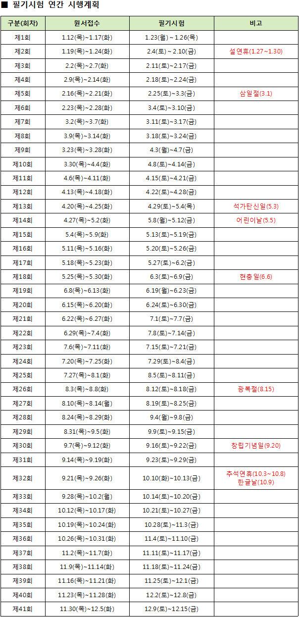 2017년도 한국기술자격검정원 상시검정 필기시험 계획 일정