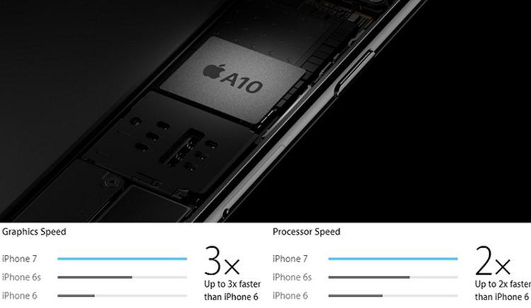 아이폰 7, 7플러스 A10  성능