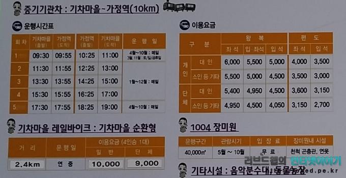 증기기관차 운행 시간표 및 이용 요금