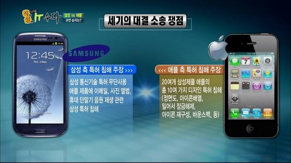 삼성표준특허
