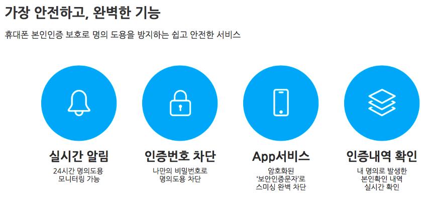 스마트폰 보안 선택이 아닌 필수!! 민앤지 휴대폰번호 도용방지시스템