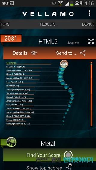 갤럭시S4 벤치마크, 성능, 벤치마크, 갤럭시S3 갤럭시S4 비교, 엑시노스5410, 엑시노스 5 옥타, 갤럭시S4 성능, Vellamo