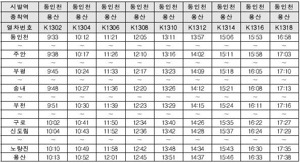 경인선 광역급행열차 노선 및 시간표