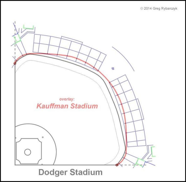 다저스 홈구장 다저 스타디움 vs 카우프먼 스타다움(잠실) 도면 크기 비교