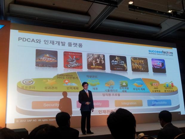 SAP HR: PDCA와 인재개발 플랫폼