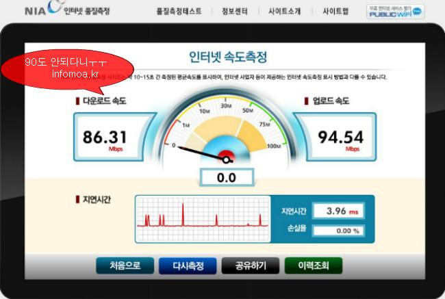 인터넷 속도측정 결과