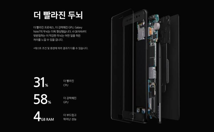 삼성, 언팩2016, 갤럭시노트7, 노트7, 스펙