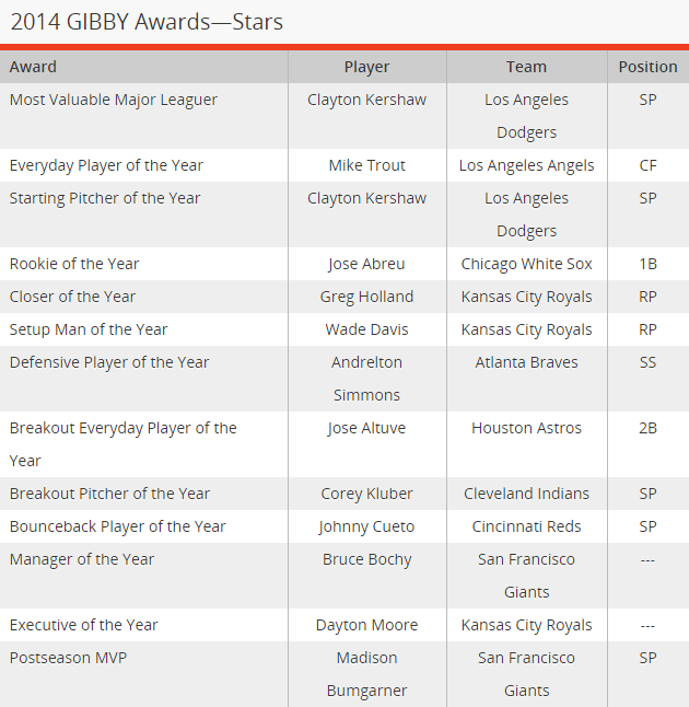 2014 GIBBY AWARDS- STAR