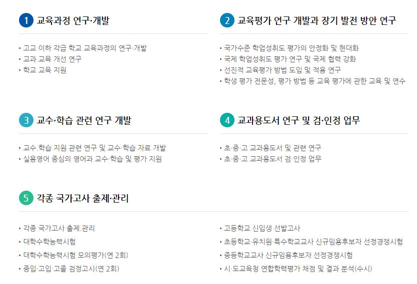 한국교육과정평가원 주요사업
